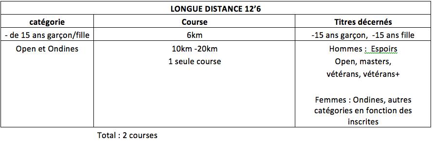 cdf2014sup_courses_longue12.6